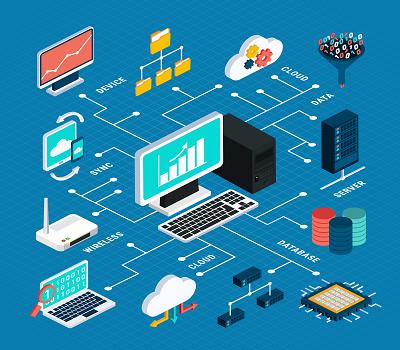 Data Backup Storage Folsom